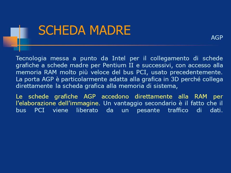 SCHEDA MADRE AGP.