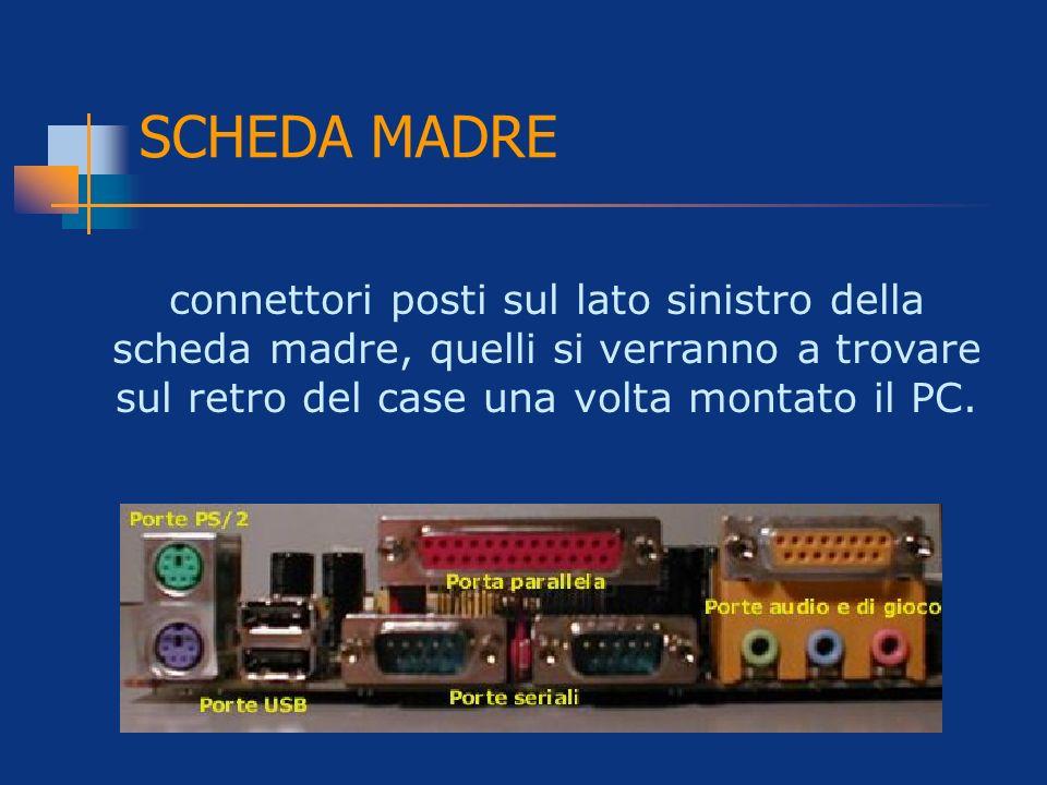 SCHEDA MADREconnettori posti sul lato sinistro della scheda madre, quelli si verranno a trovare sul retro del case una volta montato il PC.