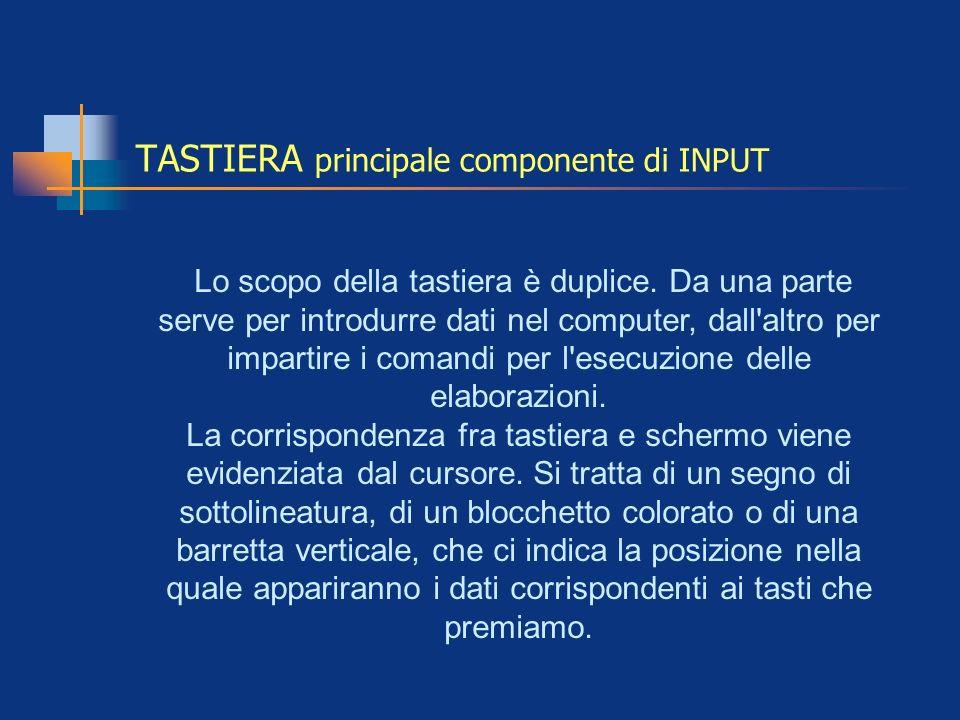 TASTIERA principale componente di INPUT