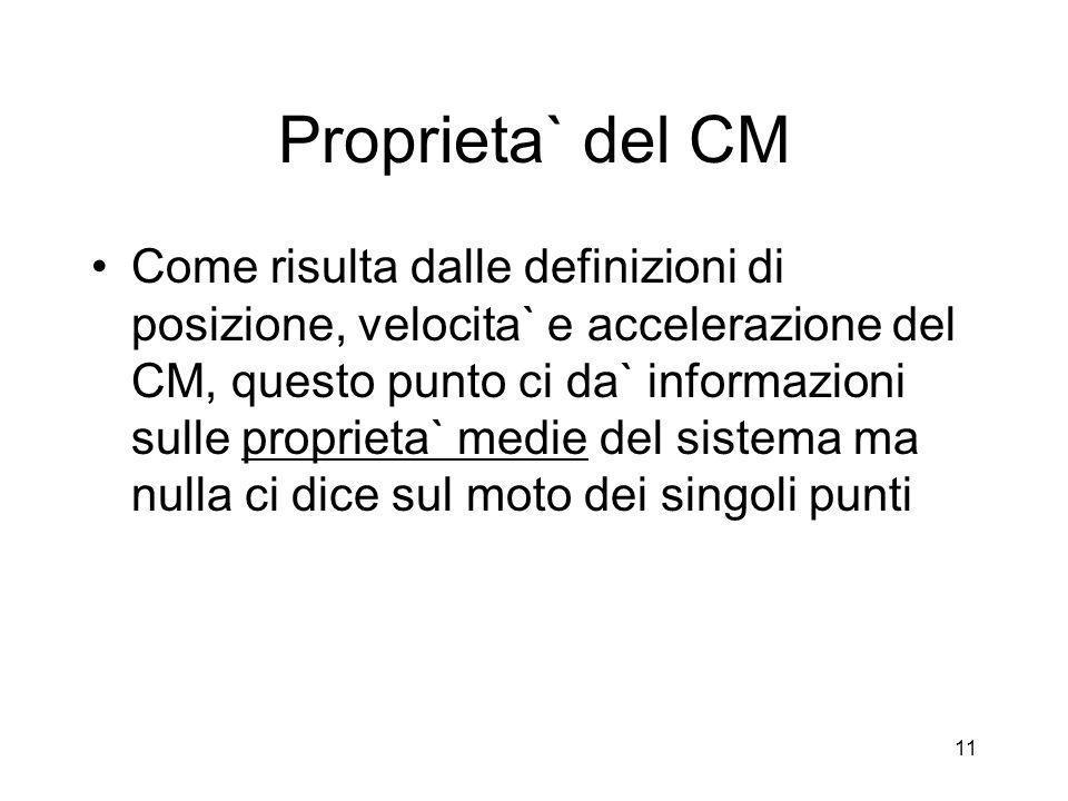 Proprieta` del CM