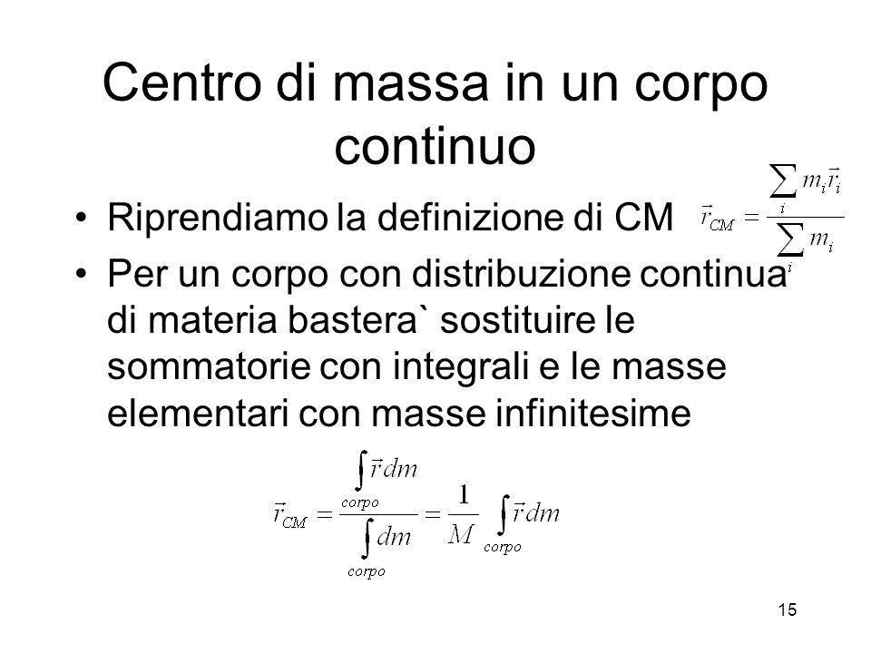 Centro di massa in un corpo continuo