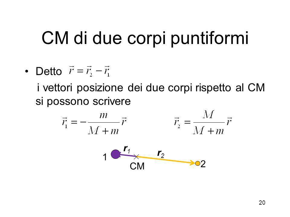 CM di due corpi puntiformi