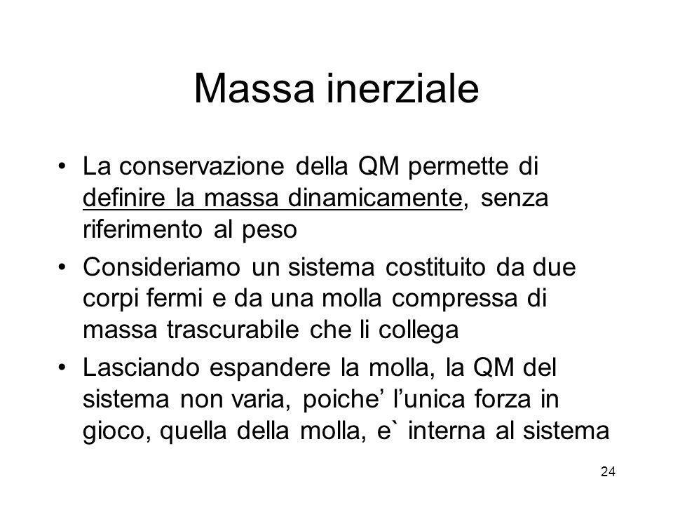 Massa inerziale La conservazione della QM permette di definire la massa dinamicamente, senza riferimento al peso.