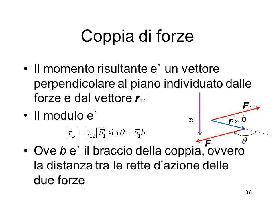 Coppia di forze Il momento risultante e` un vettore perpendicolare al piano individuato dalle forze e dal vettore r12.