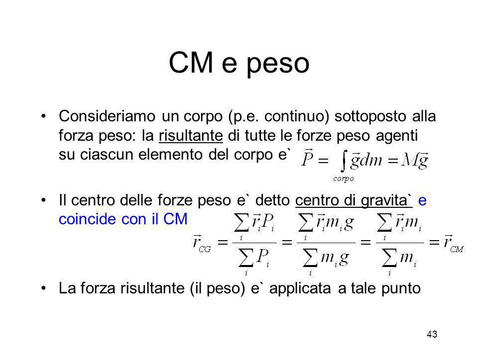 CM e peso