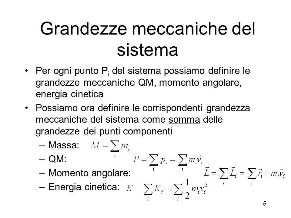 Grandezze meccaniche del sistema