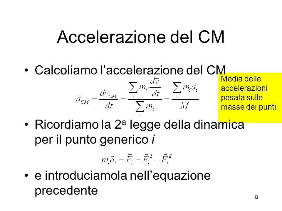 Accelerazione del CM Calcoliamo l'accelerazione del CM