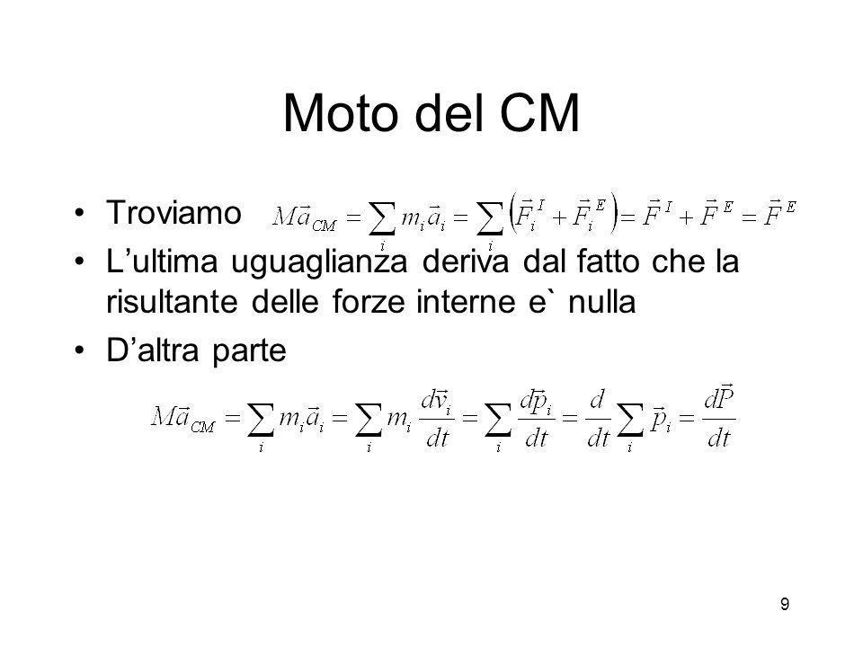 Moto del CM Troviamo. L'ultima uguaglianza deriva dal fatto che la risultante delle forze interne e` nulla.