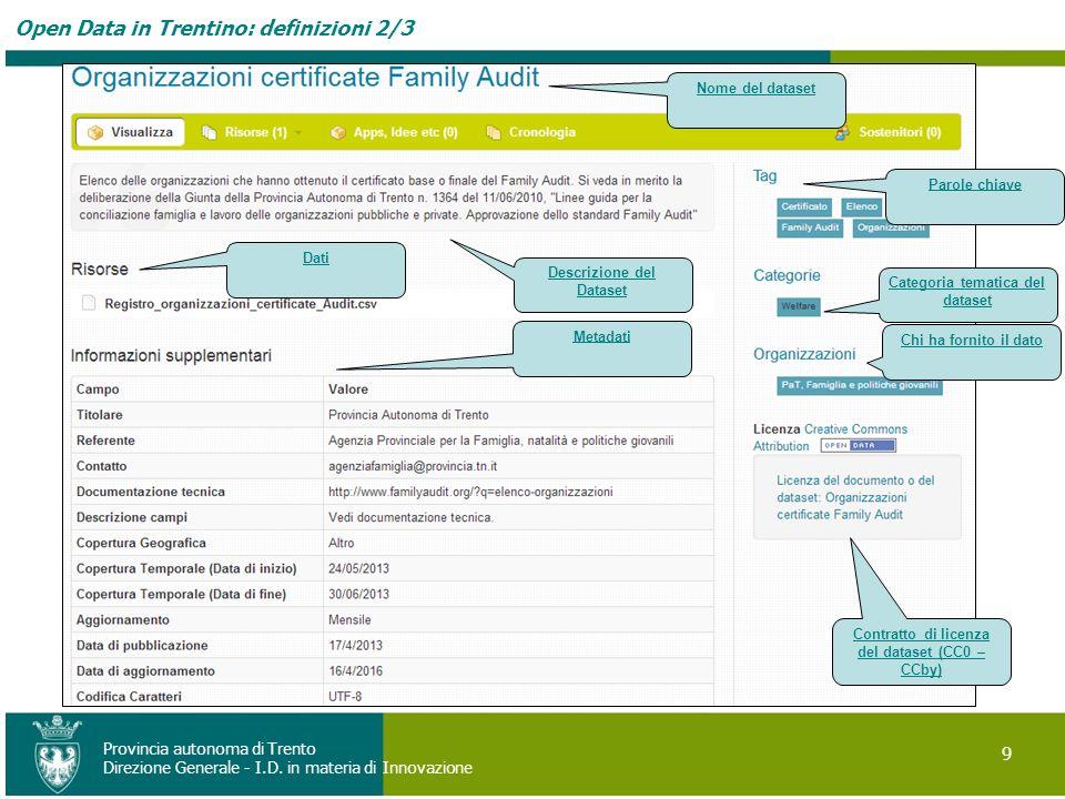 Open Data in Trentino: definizioni 2/3