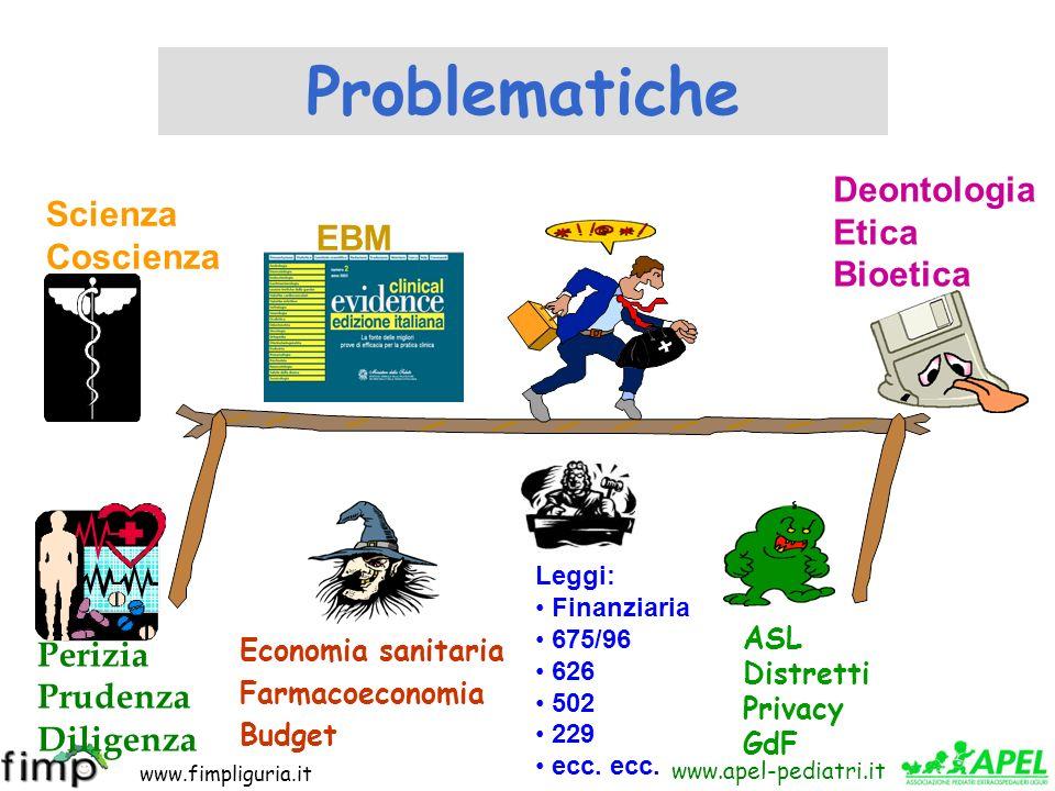 Problematiche Deontologia Etica Scienza Bioetica Coscienza EBM Perizia