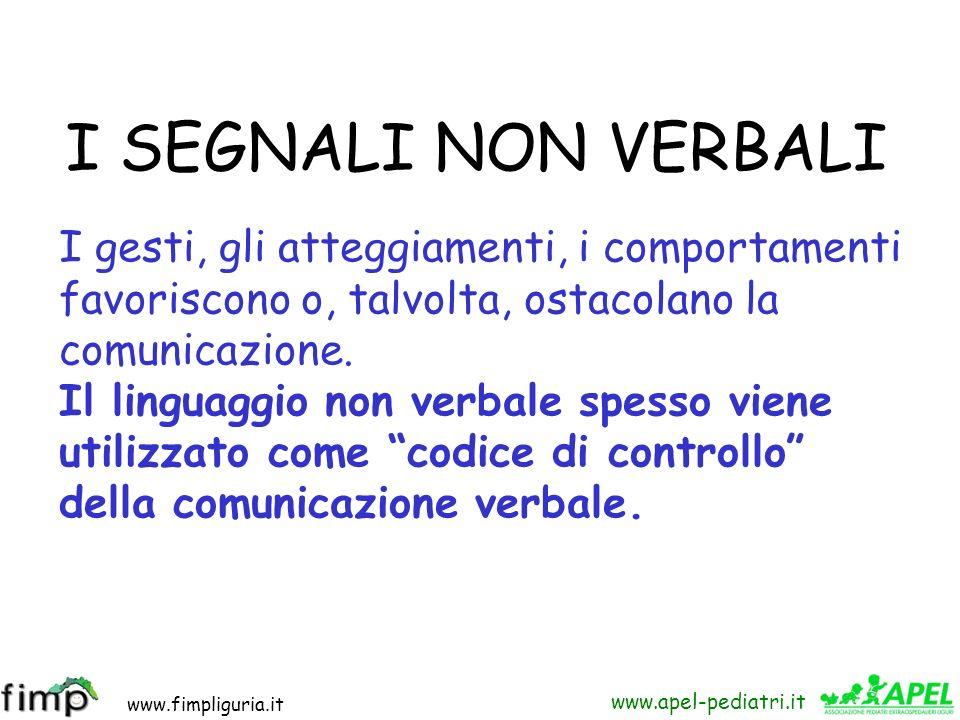 I SEGNALI NON VERBALI I gesti, gli atteggiamenti, i comportamenti favoriscono o, talvolta, ostacolano la comunicazione.