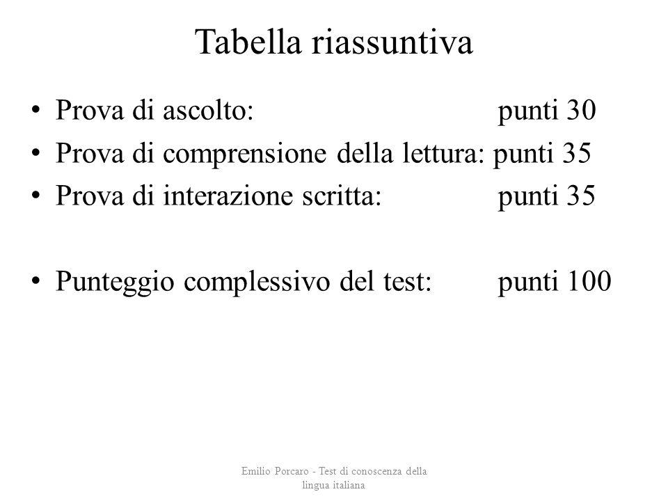 Emilio Porcaro - Test di conoscenza della lingua italiana