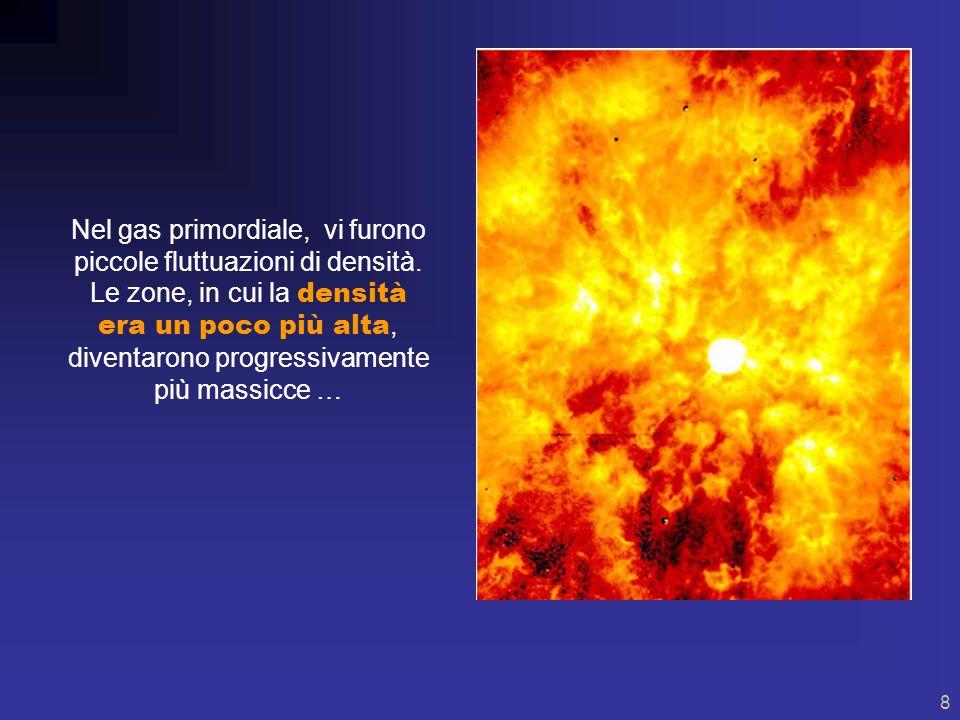 Nel gas primordiale, vi furono piccole fluttuazioni di densità