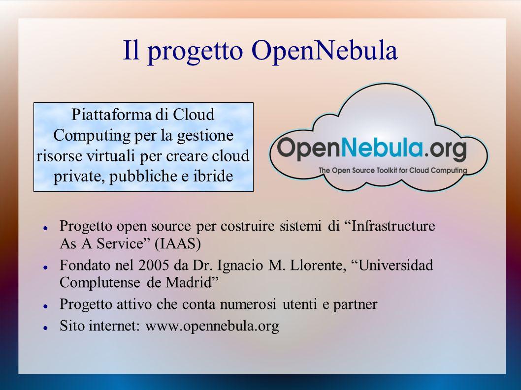 Il progetto OpenNebula