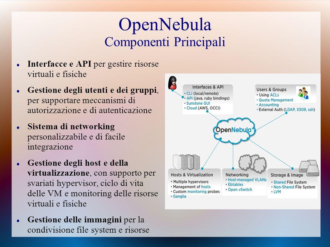 OpenNebula Componenti Principali