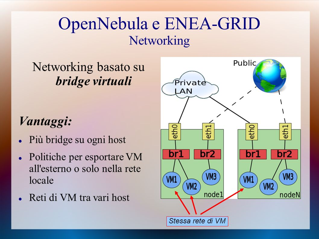 OpenNebula e ENEA-GRID Networking
