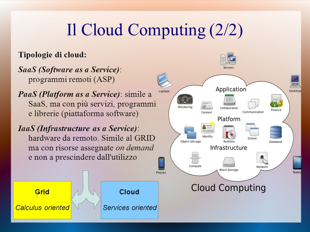 Il Cloud Computing (2/2) Tipologie di cloud: