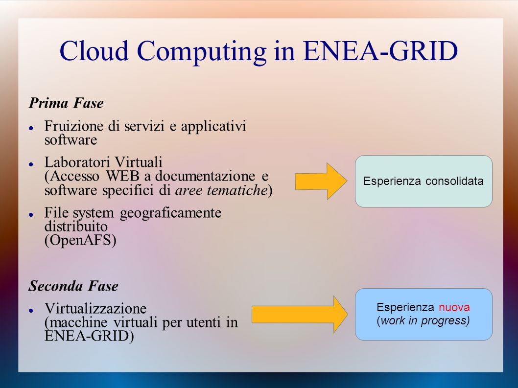 Cloud Computing in ENEA-GRID