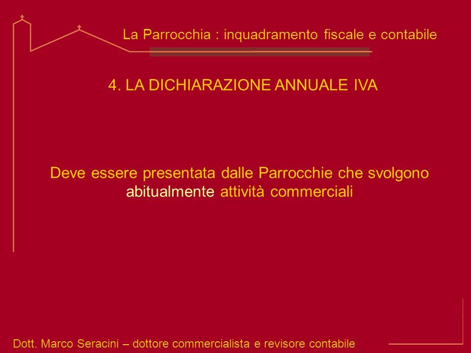 4. LA DICHIARAZIONE ANNUALE IVA