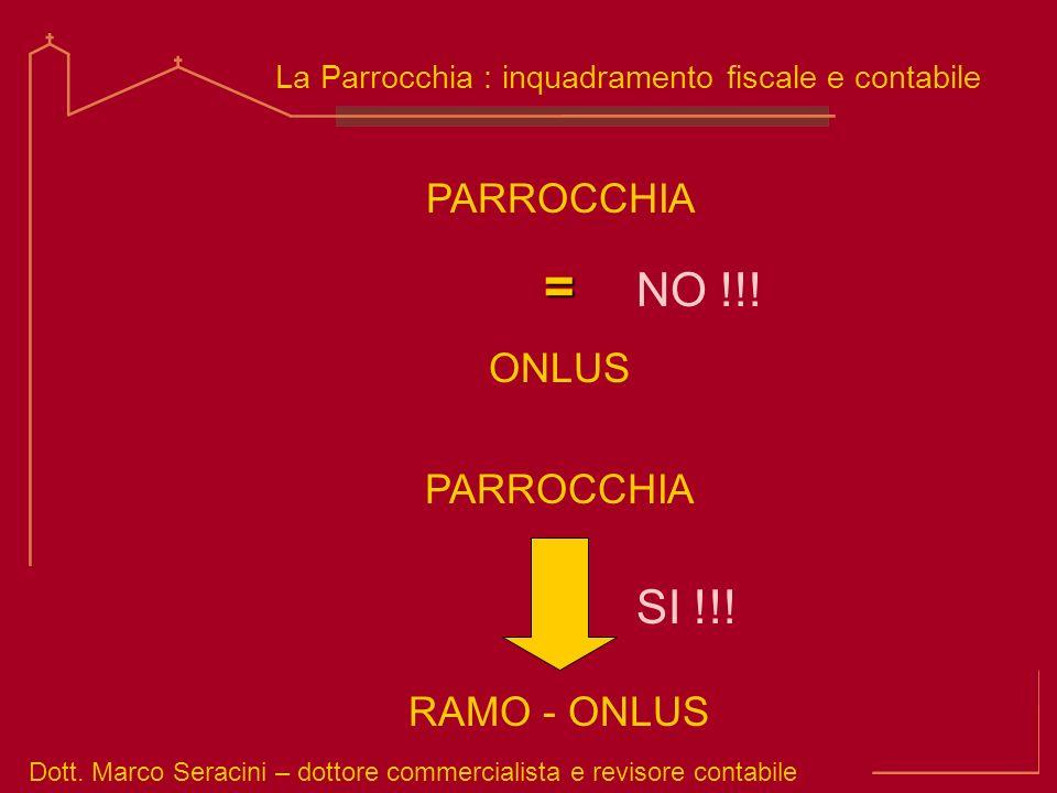 = NO !!! SI !!! PARROCCHIA ONLUS PARROCCHIA RAMO - ONLUS