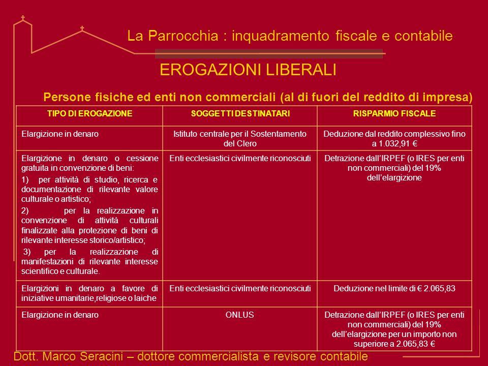 EROGAZIONI LIBERALI La Parrocchia : inquadramento fiscale e contabile