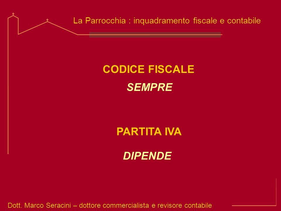 CODICE FISCALE SEMPRE PARTITA IVA DIPENDE