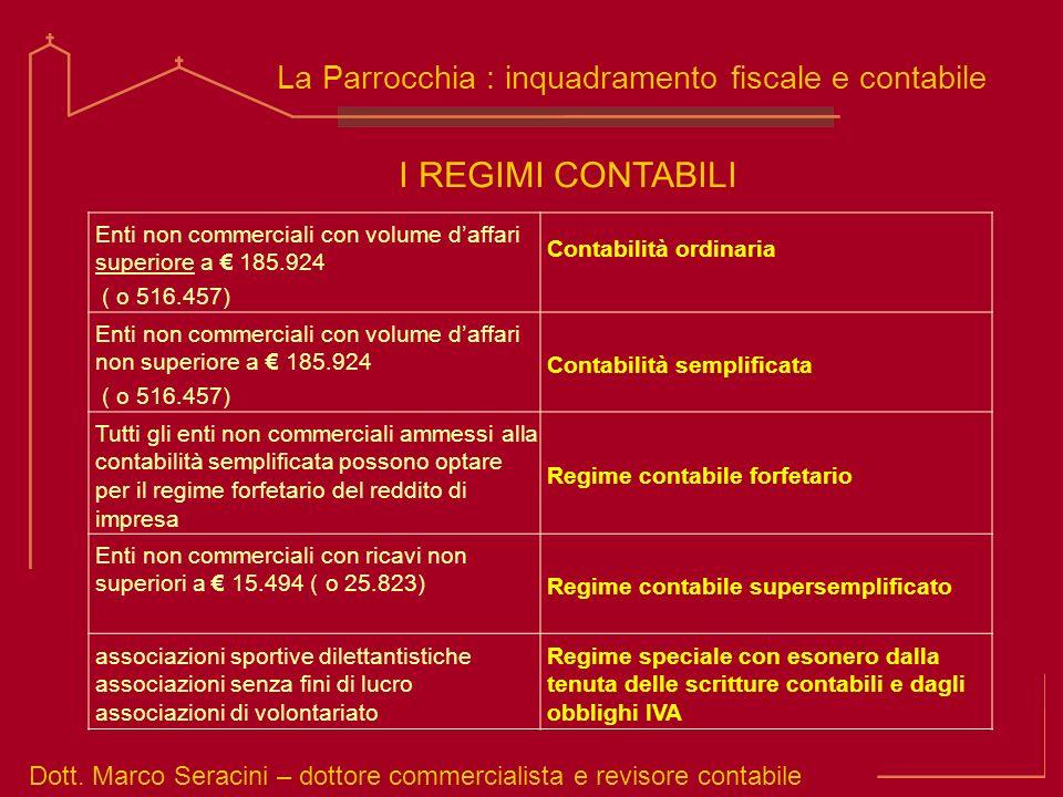 I REGIMI CONTABILI La Parrocchia : inquadramento fiscale e contabile