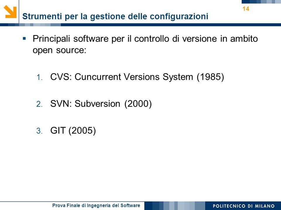 Strumenti per la gestione delle configurazioni