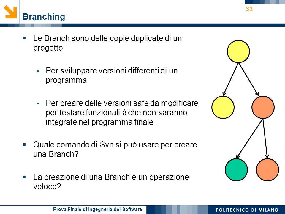 Branching Le Branch sono delle copie duplicate di un progetto