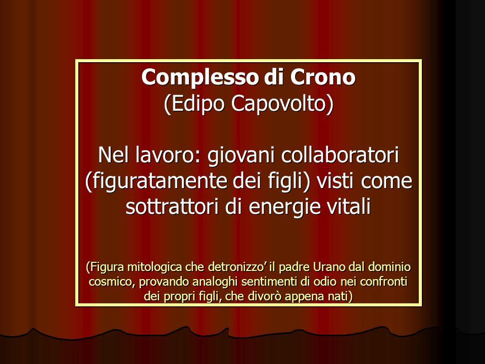 Complesso di Crono (Edipo Capovolto)