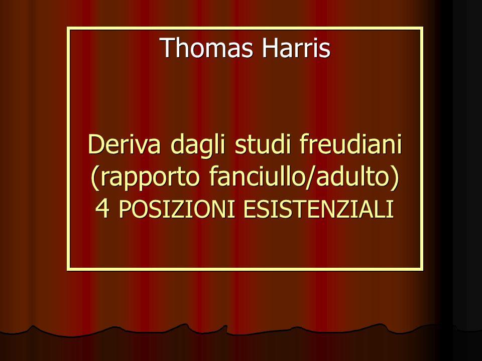 Thomas HarrisDeriva dagli studi freudiani (rapporto fanciullo/adulto) 4 POSIZIONI ESISTENZIALI.