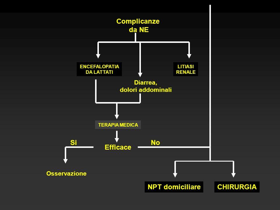 Complicanze da NE Si No Efficace NPT domiciliare CHIRURGIA