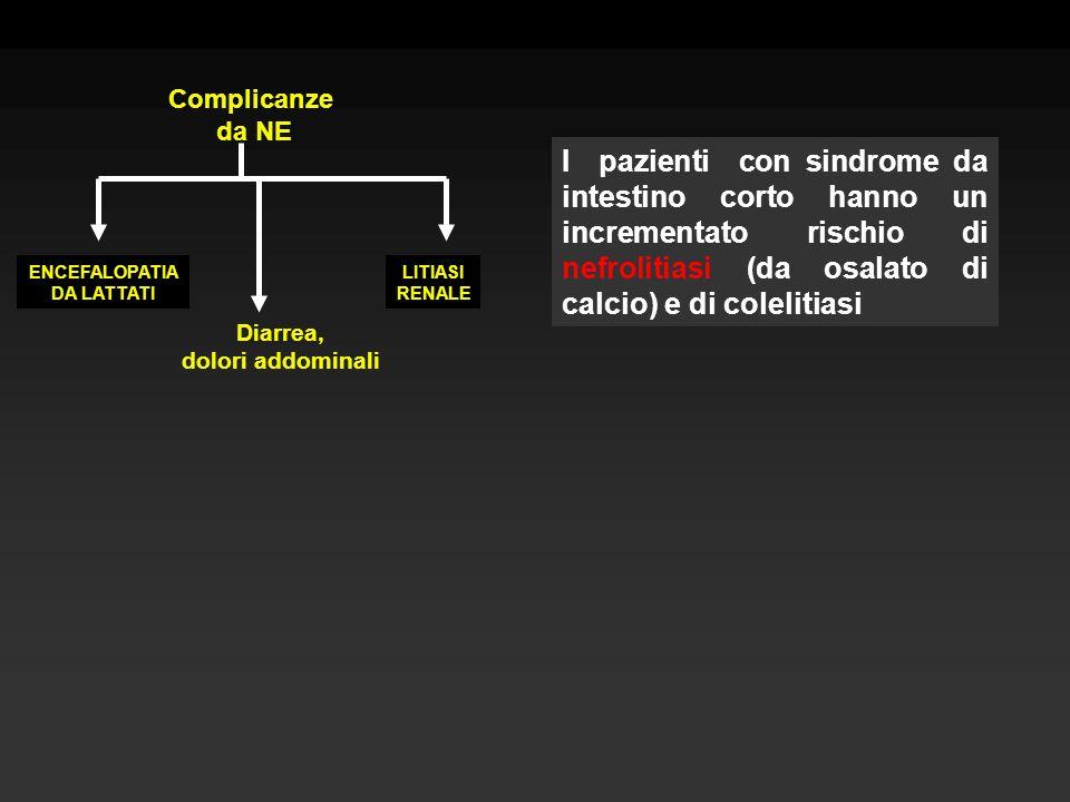 Complicanzeda NE. I pazienti con sindrome da intestino corto hanno un incrementato rischio di nefrolitiasi (da osalato di calcio) e di colelitiasi.