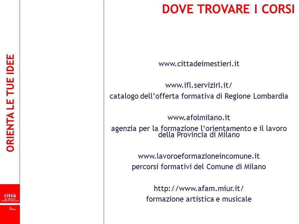 DOVE TROVARE I CORSI www.cittadeimestieri.it www.ifl.servizirl.it/