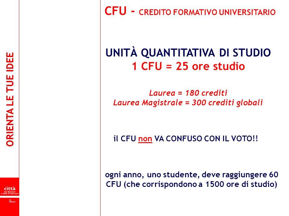 CFU - CREDITO FORMATIVO UNIVERSITARIO