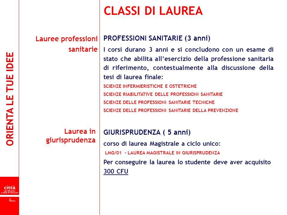 CLASSI DI LAUREA PROFESSIONI SANITARIE (3 anni) Lauree professioni