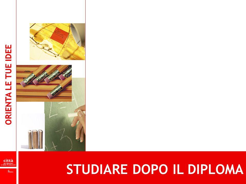 STUDIARE DOPO IL DIPLOMA