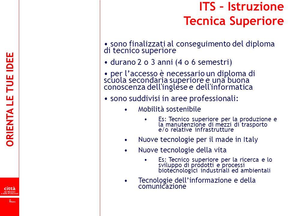 ITS – Istruzione Tecnica Superiore