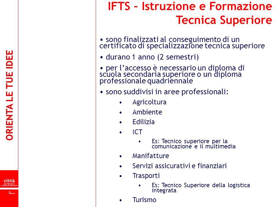 IFTS – Istruzione e Formazione Tecnica Superiore