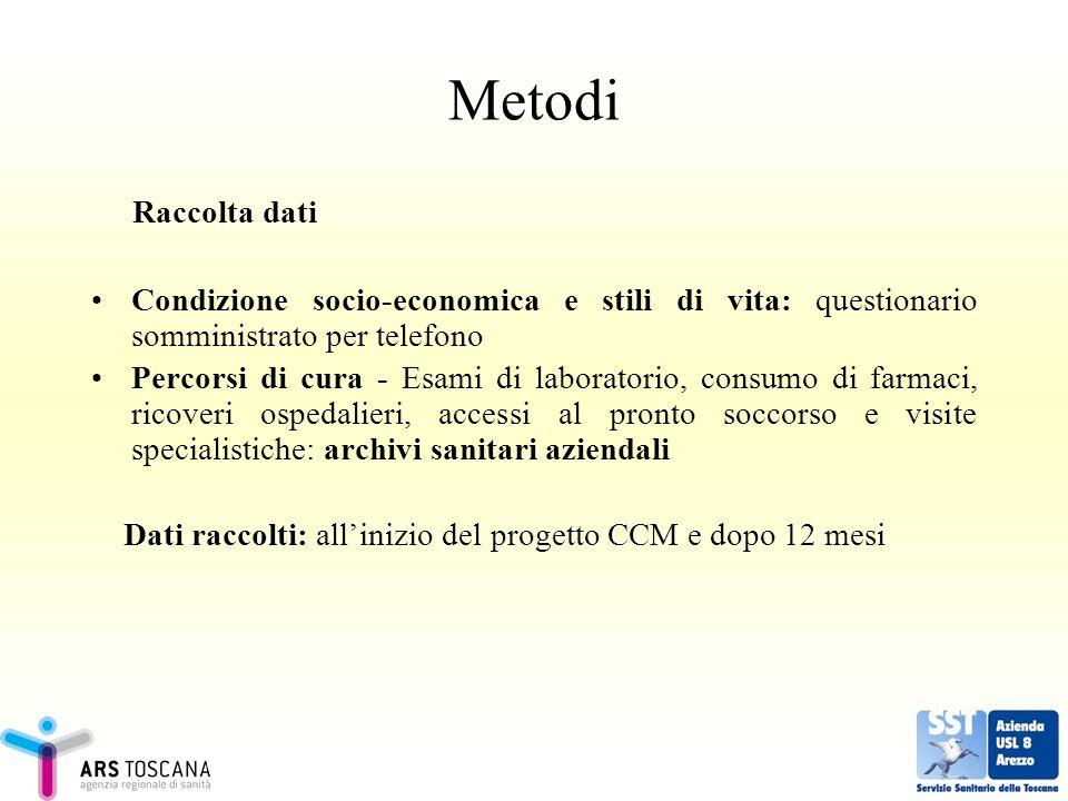 Metodi Raccolta dati. Condizione socio-economica e stili di vita: questionario somministrato per telefono.