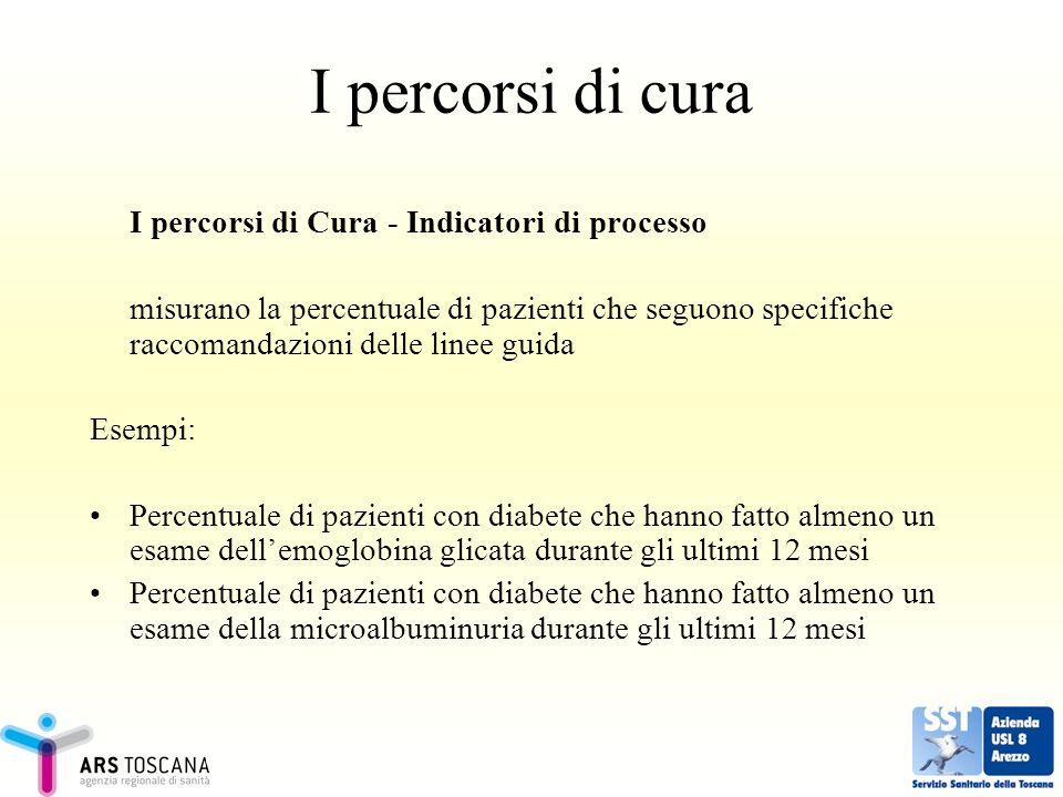 I percorsi di cura I percorsi di Cura - Indicatori di processo
