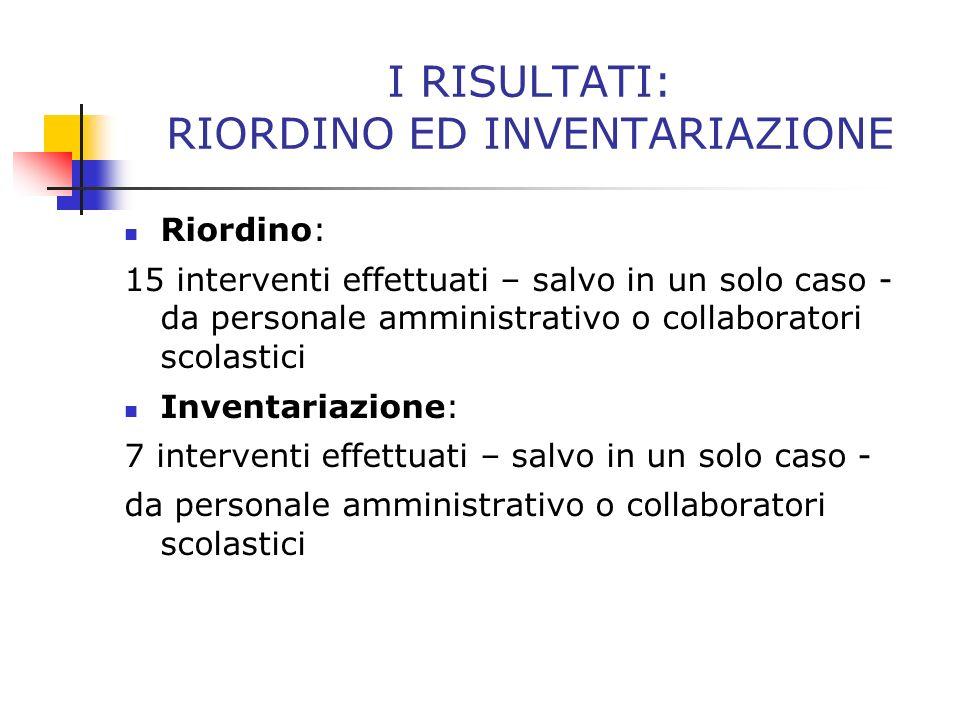 I RISULTATI: RIORDINO ED INVENTARIAZIONE
