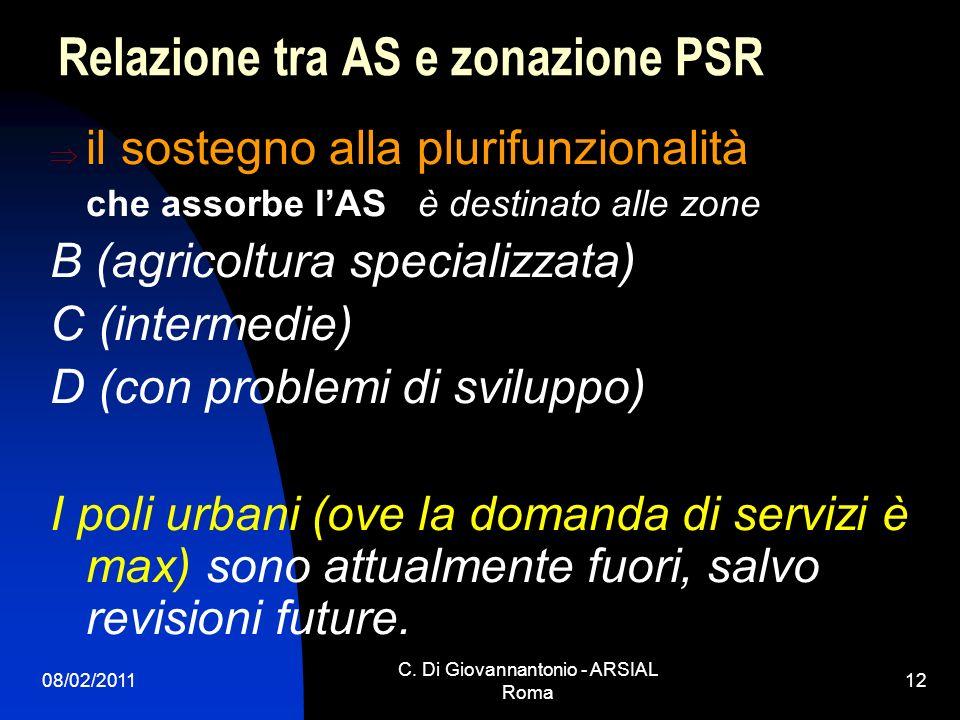 Relazione tra AS e zonazione PSR