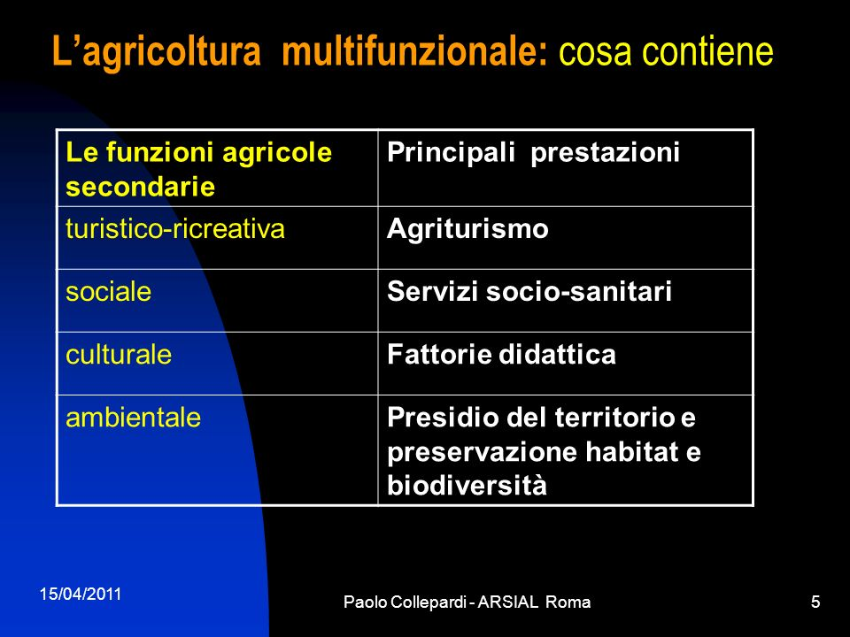 L'agricoltura multifunzionale: cosa contiene