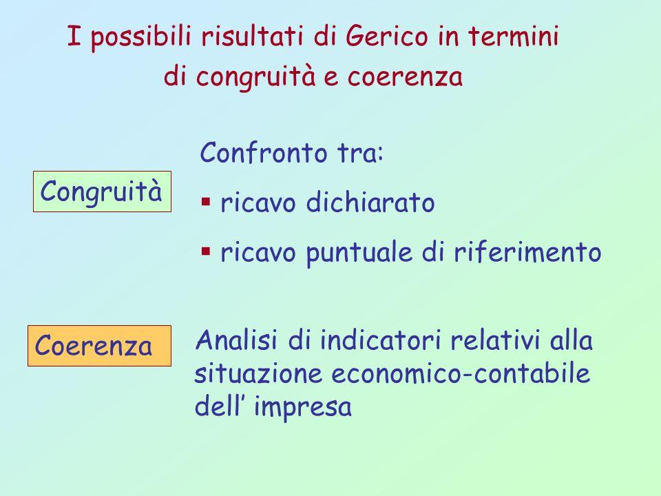 I possibili risultati di Gerico in termini di congruità e coerenza