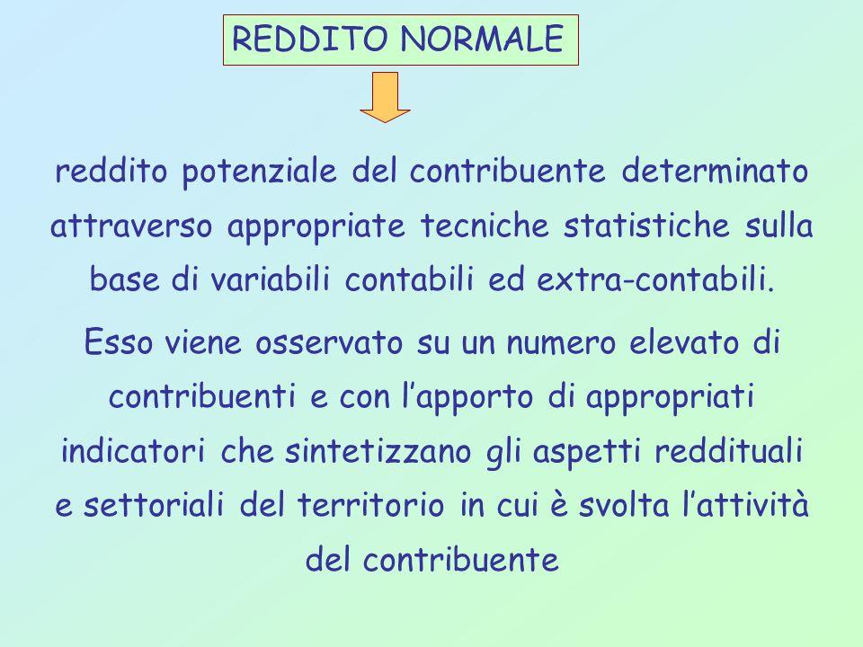 REDDITO NORMALE