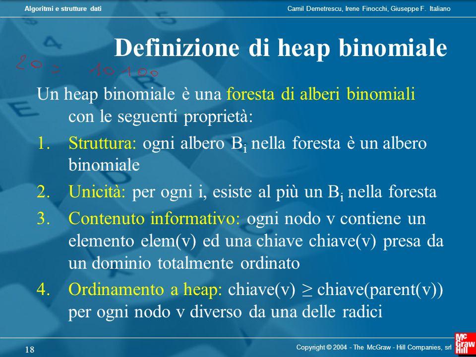 Definizione di heap binomiale