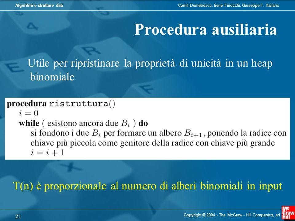 Procedura ausiliaria Utile per ripristinare la proprietà di unicità in un heap binomiale.