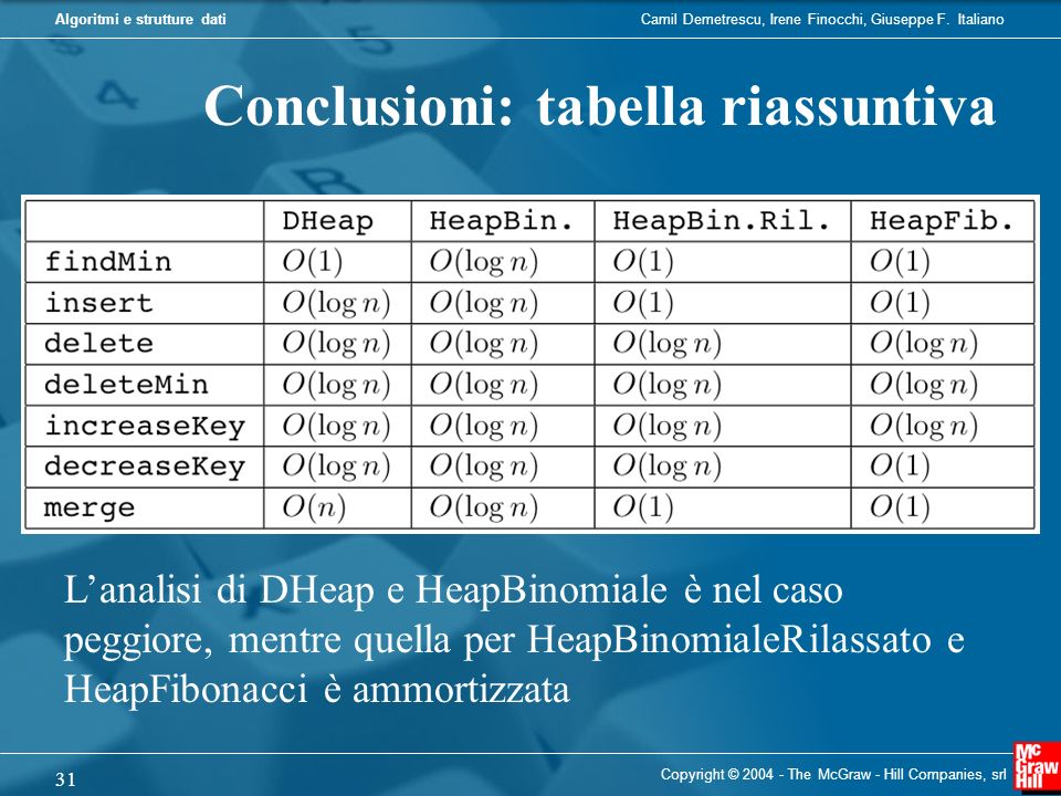 Conclusioni: tabella riassuntiva