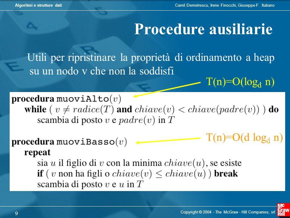 Procedure ausiliarie Utili per ripristinare la proprietà di ordinamento a heap su un nodo v che non la soddisfi.